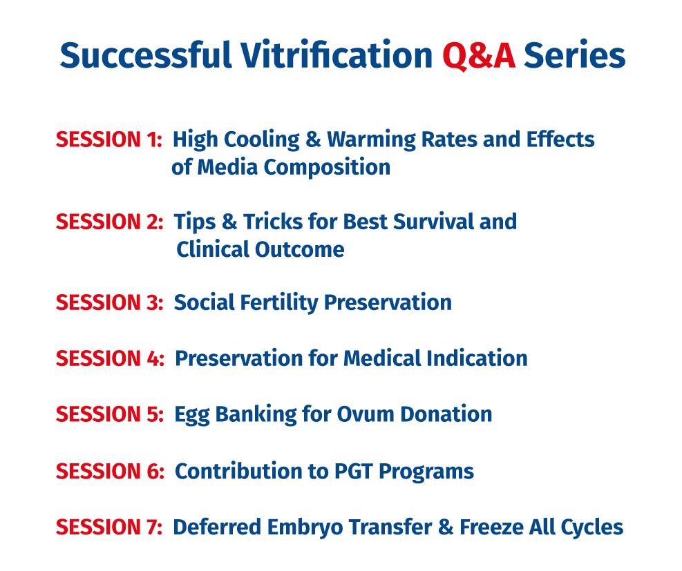 Successful Vitrification Q&A Series